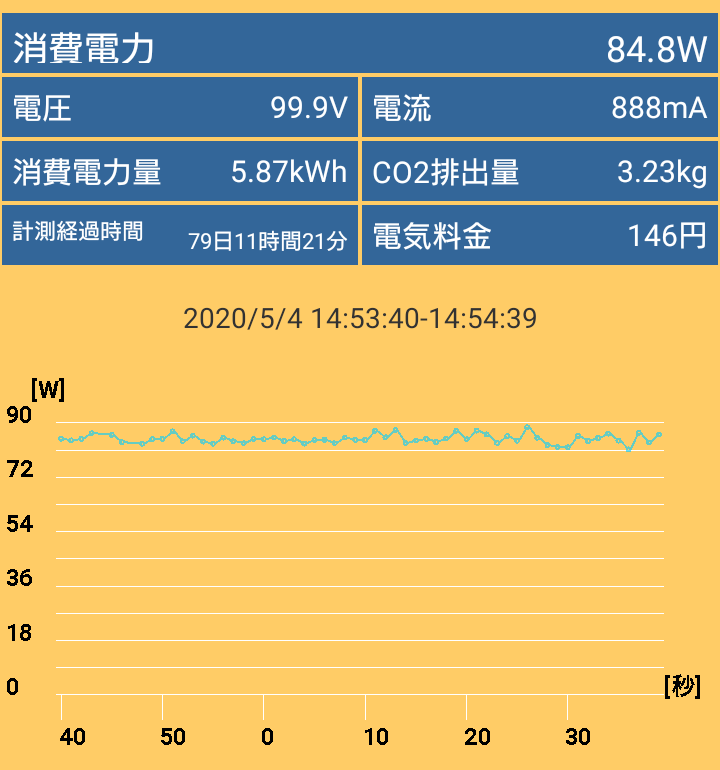 ZOTAC ZBOX Eシリーズ EN52060V_power_CPU_encode