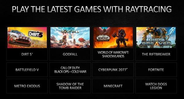 Radeon RX 6700 XT_raytracing