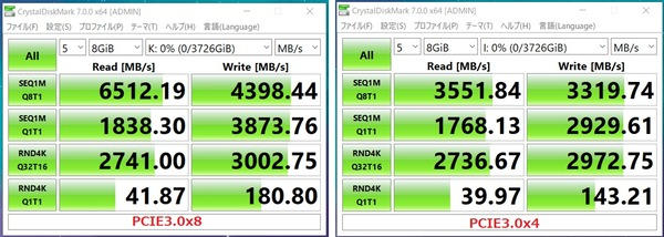 WD_BLACK AN1500_PCIE3x8_vs_PCIE3x4_speed