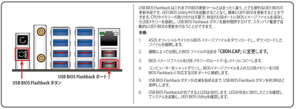 ASUS ROG Crosshair VIII Dark Hero_USB BIOS FlashBack