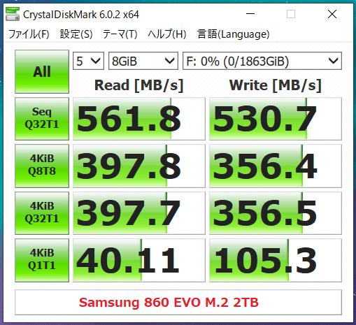 Samsung 860 EVO M.2 2TB_CDM