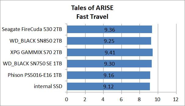 PS5-SSD-EX-Test_13_ToA_3_Seagate FireCuda 530 2TB