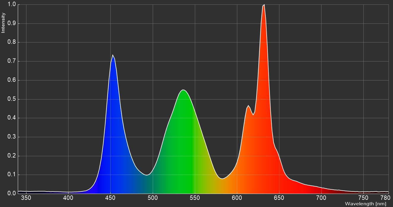 LG 27GP950-B NV_spectrum