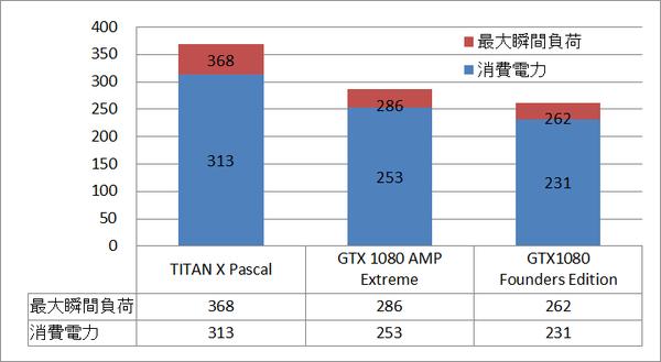 titanx_power_load