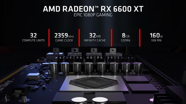AMD Radeon RX 6600 XT_spec