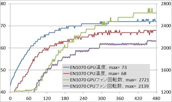 ZBOX10_EN1070_ff14