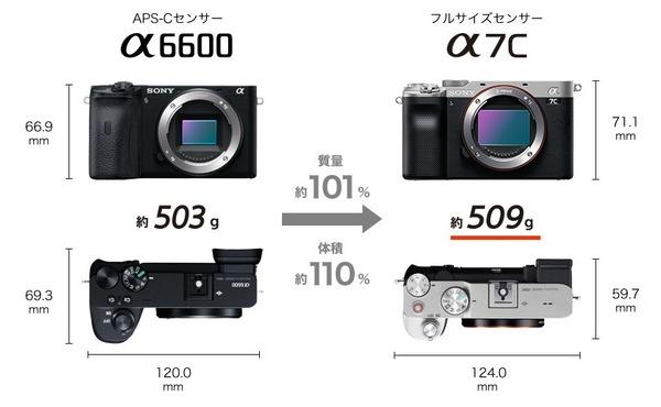 y_ILCE-7C_Comparison-vs-a6600