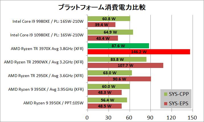 Intel Core i9 10980XE_power_4_def