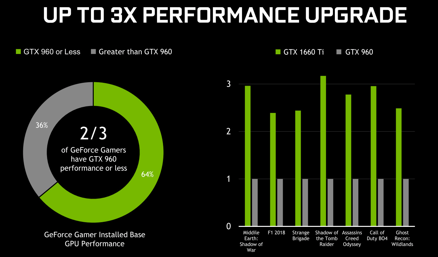 GeForce GTX 1660 Ti_vs-GTX960-Before