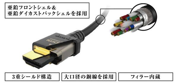 Elecom CAC-HD21ES20BK_spec
