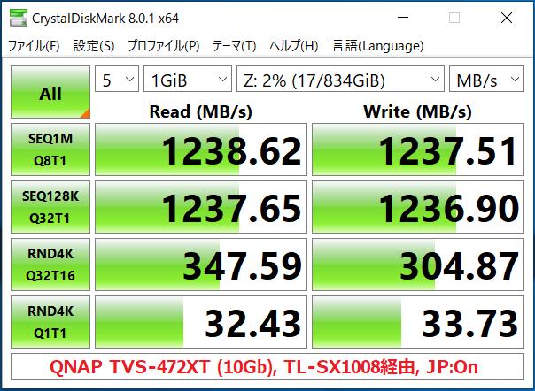 TP-Link TL-SX1008(10Gb Lan)_CDM8_PC-SH-NAS_JF-On