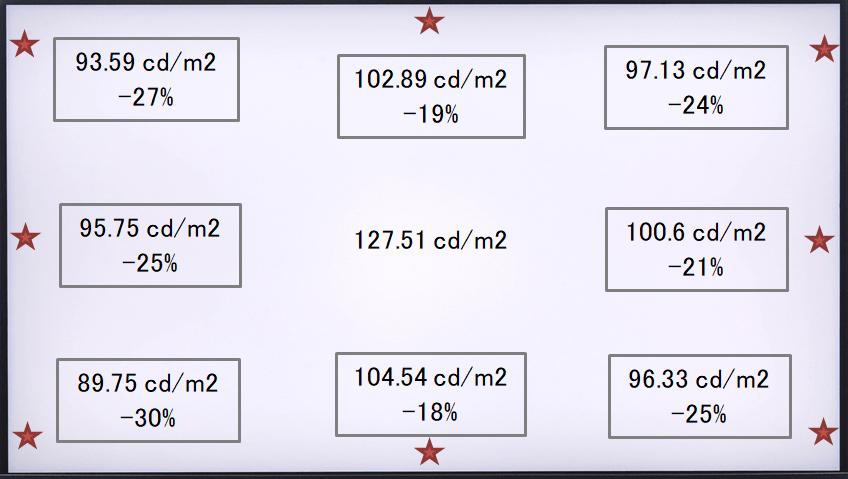 MSI Optix MPG321UR-QD_uniformity_Corner
