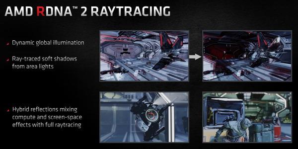 AMD RDNA2_Raytracing