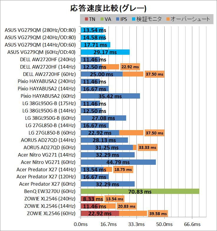 ASUS TUF Gaming VG279QM_response_3_grey