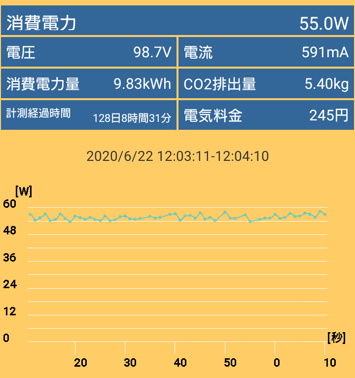 G-Master Hydro Z490_Power_idle