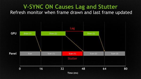 Monitor Refresh_Sync_2_V-Sync
