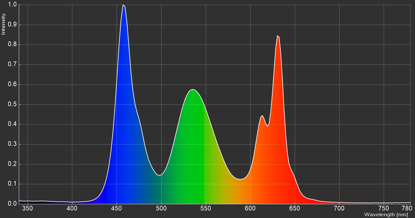 Acer Predator XB323QK NV_spectrum
