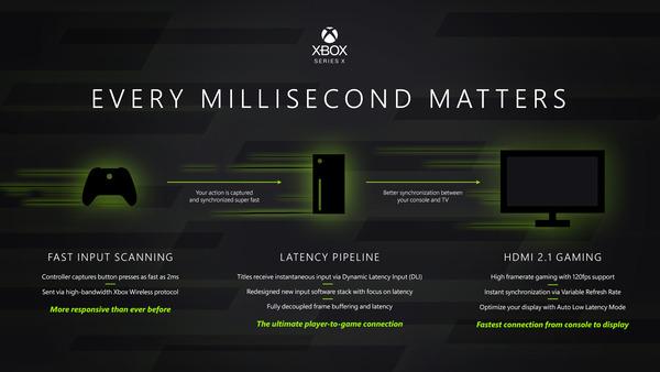 XboxSeriesXTech_Inline8