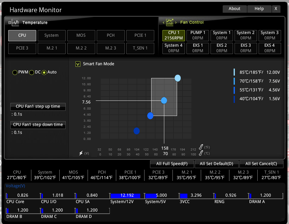 MSI X299 XPOWER GAMING AC_BIOS_fan_2