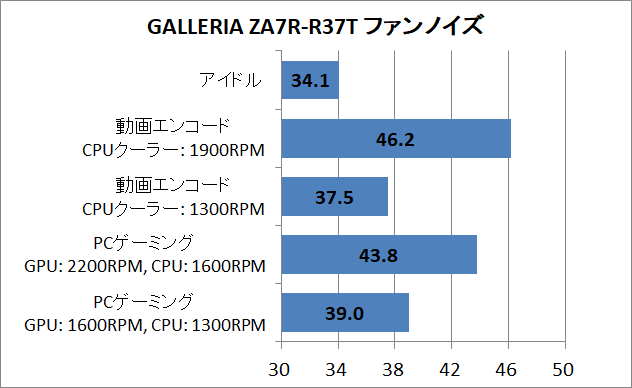 GALLERIA ZA7R-R37T_noise