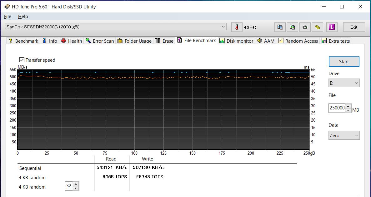 SanDisk 3D SSD 2TB_HDTP
