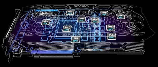 iCX2 Technology_9 sensors