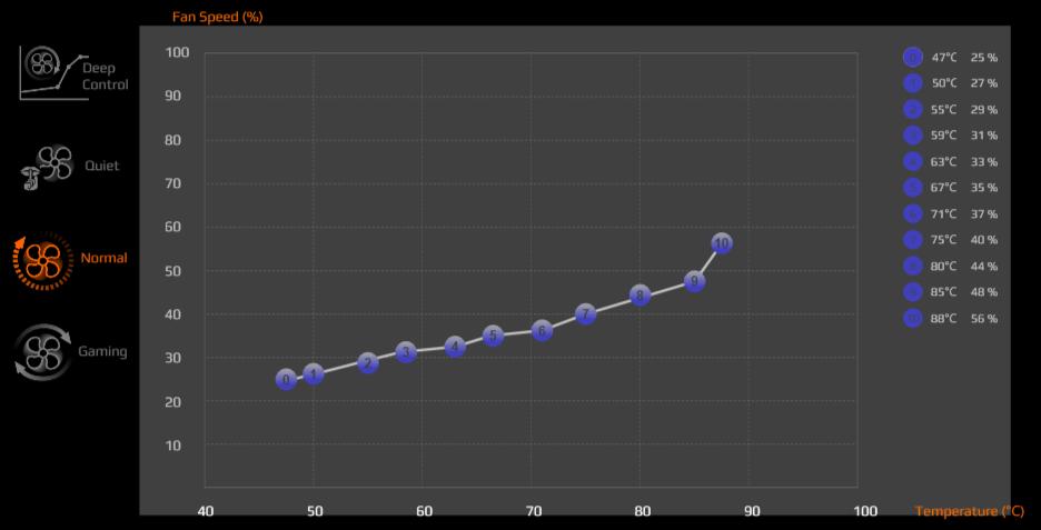 GIGABYTE AERO 15 OLED_Fan-Setting_normal