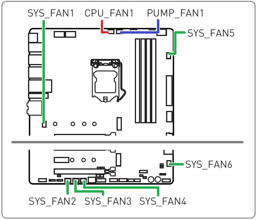 MSI MEG Z590 ACE_Fan