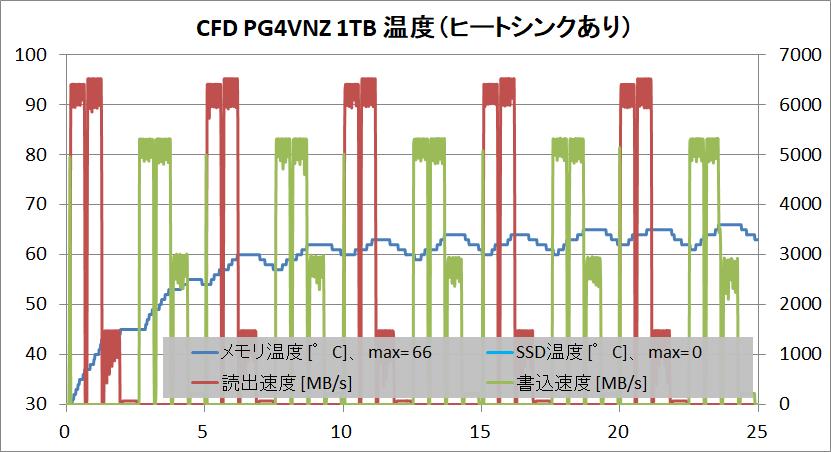 CFD PG4VNZ 1TB_temp_TP-HS