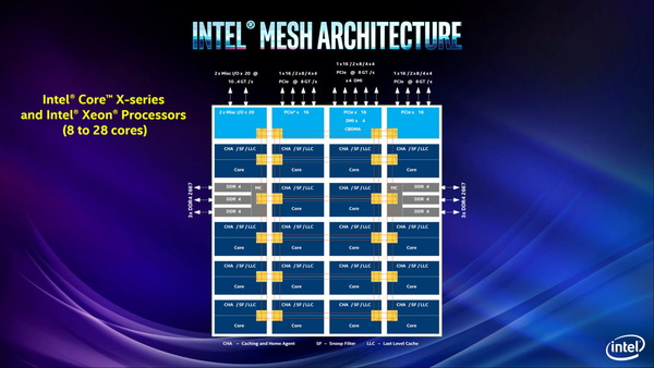 Intel 9th Gen Core-X CPU_press (4)