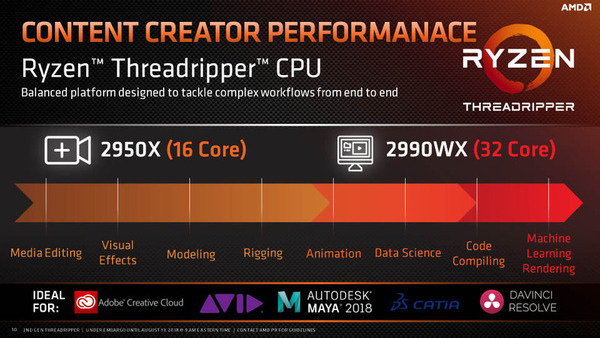 AMD Ryzen Threadripper 2Gen_target_2