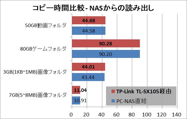 TP-Link TL-SX105_copy-read