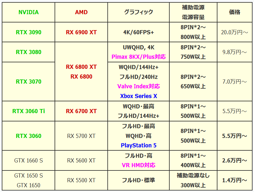 GPU-2021