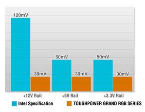 Toughpower Grand RGB Platinum (10)