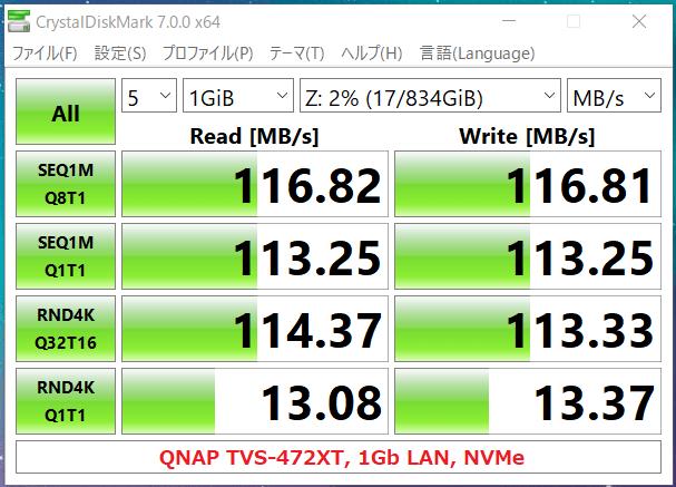 QNAP TVS-472XT_1Gb LAN_NVMe