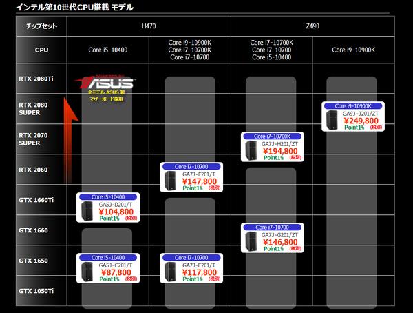 Intel Core 10th BTO PC_tsukumo_lineup