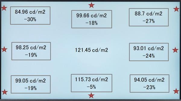 GIGABYTE M28U_uniformity_Corner