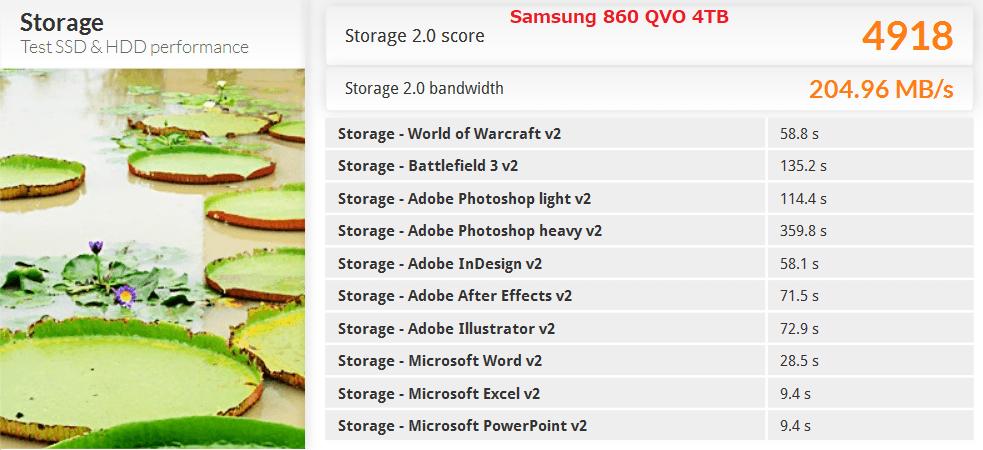 Samsung 860 QVO 4TB_PCM8