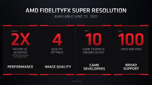 AMD FidelityFX Super Resolution_aviability