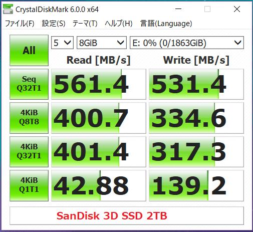SanDisk 3D SSD 2TB_CDM