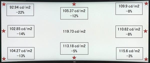 LG 38GL950G-B_uniformity_Corner