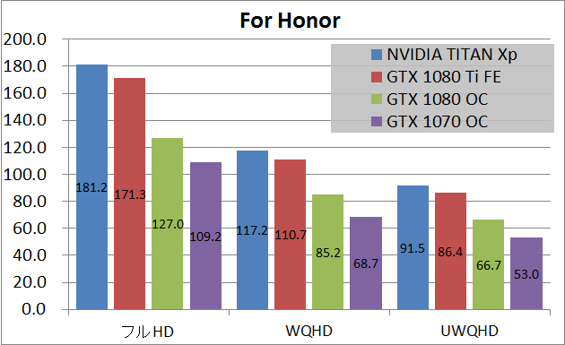 NVIDIA TITAN Xp_game_fh