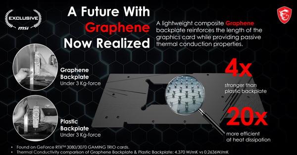 MSI Graphene Backplate