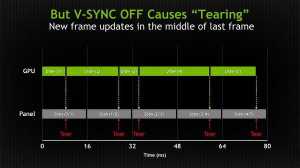 Monitor Refresh_Sync_3_No-Sync