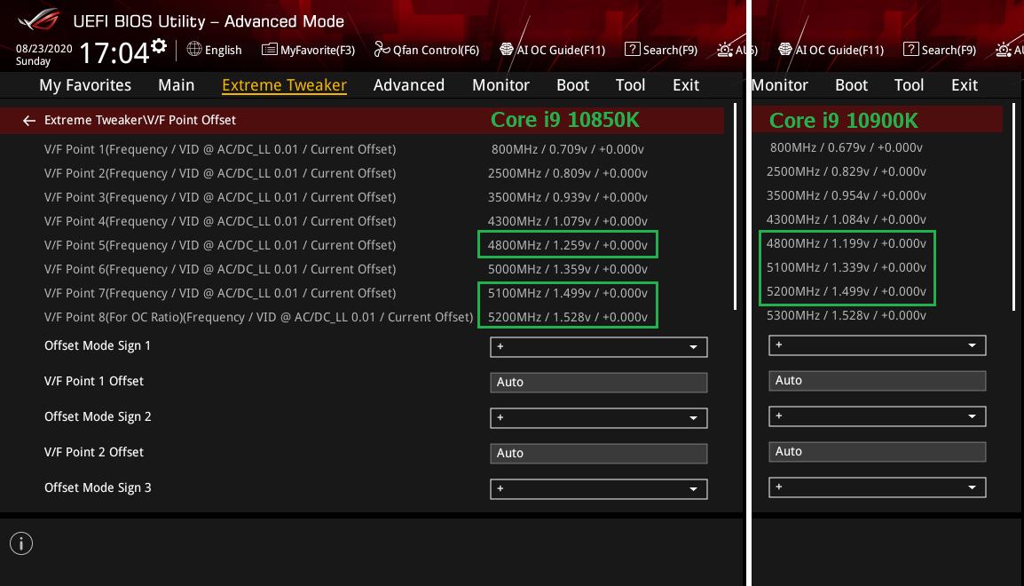 Intel Core i9 10850K_V-F Curve