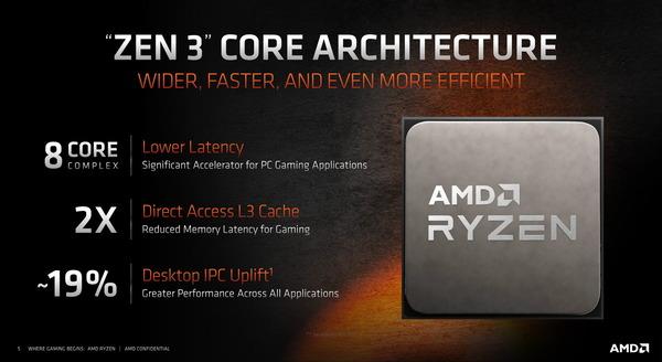 AMD Ryzen 5000_ZEN3_3-top-Features