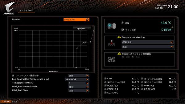 GIGABYTE TRX40 AORUS XTREME_BIOS_VRM-Fan