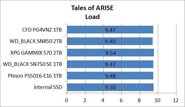 PS5-SSD-EX-Test_12_ToA_2_CFD PG4VNZ 1TB
