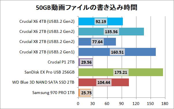 Crucial X8 Portable SSD 4TB_copy_2_movie_write