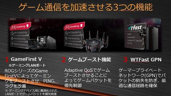ASUS ROG Rapture GT-AX11000_Game Acceleration